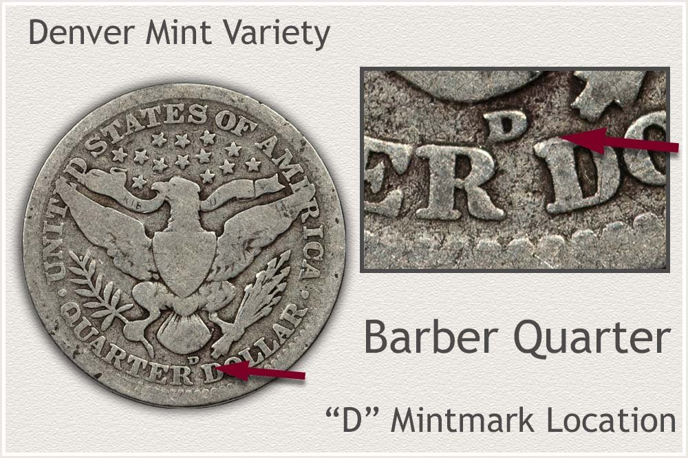 Denver Mint Barber Quarter