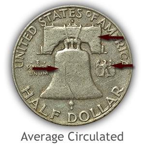 Grading Reverse Average Circulated Franklin Half Dollar