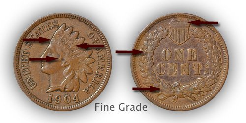 Grading Fine Indian Head Pennies