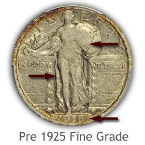 Grading Obverse Fine Condition Pre 1925 Standing Liberty Quarters
