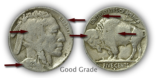 Grading Good Buffalo Nickels