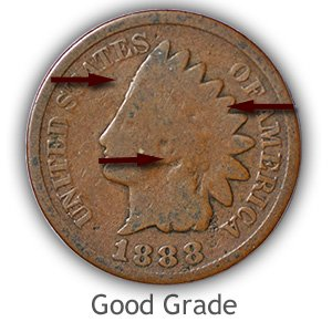 Grading Obverse Good Indian Head Pennies