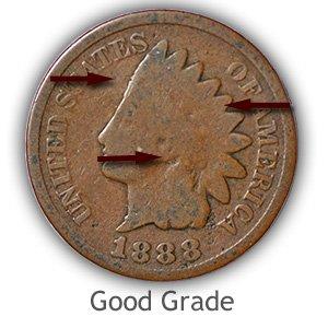 Grading Obverse Good Indian Head Pennies