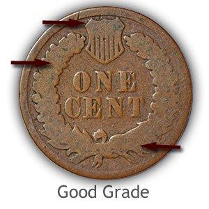 Grading Reverse Good Indian Head Pennies