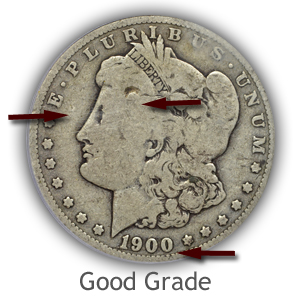 Grading Obverse Good Condition Morgan Silver Dollars
