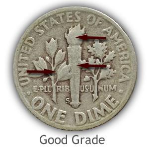 Grading Reverse Good Condition Roosevelt Dimes