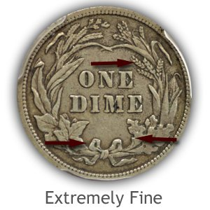Grading Reverse Extremely Fine Barber Dimes