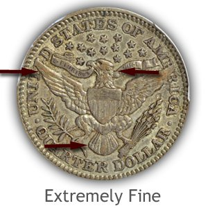 Grading Reverse Extremely Fine Barber Quarters