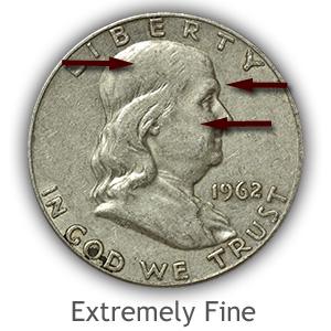 Grading Obverse Extremely Fine Franklin Half Dollar