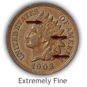 Grading Obverse Extremely Fine Indian Head Pennies
