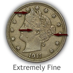 Grading Obverse Extremely Fine Liberty Nickels