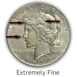 Grading Obverse Extremely Fine Peace Silver Dollars