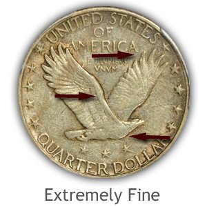 Grading Reverse Extremely Fine Standing Liberty Quarters