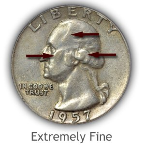 Grading Obverse Extremely fine Washington Quarter