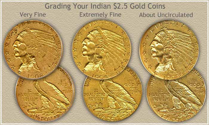 Indian $2.5 Dollar Gold Coin Grading