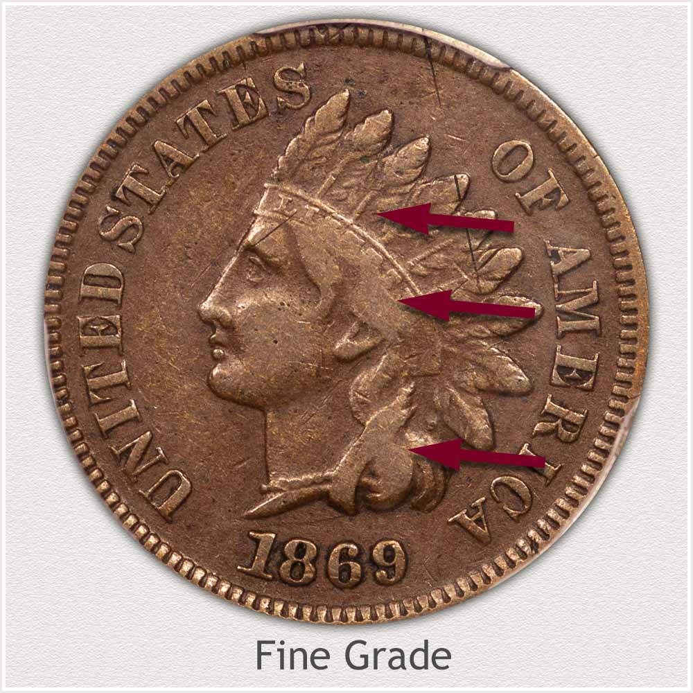 Obverse of a Fine Grade Indian Penny