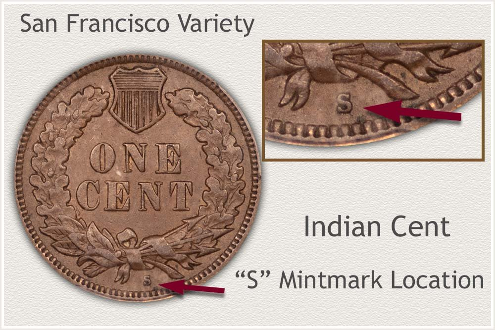 San Francisco Indian Cent