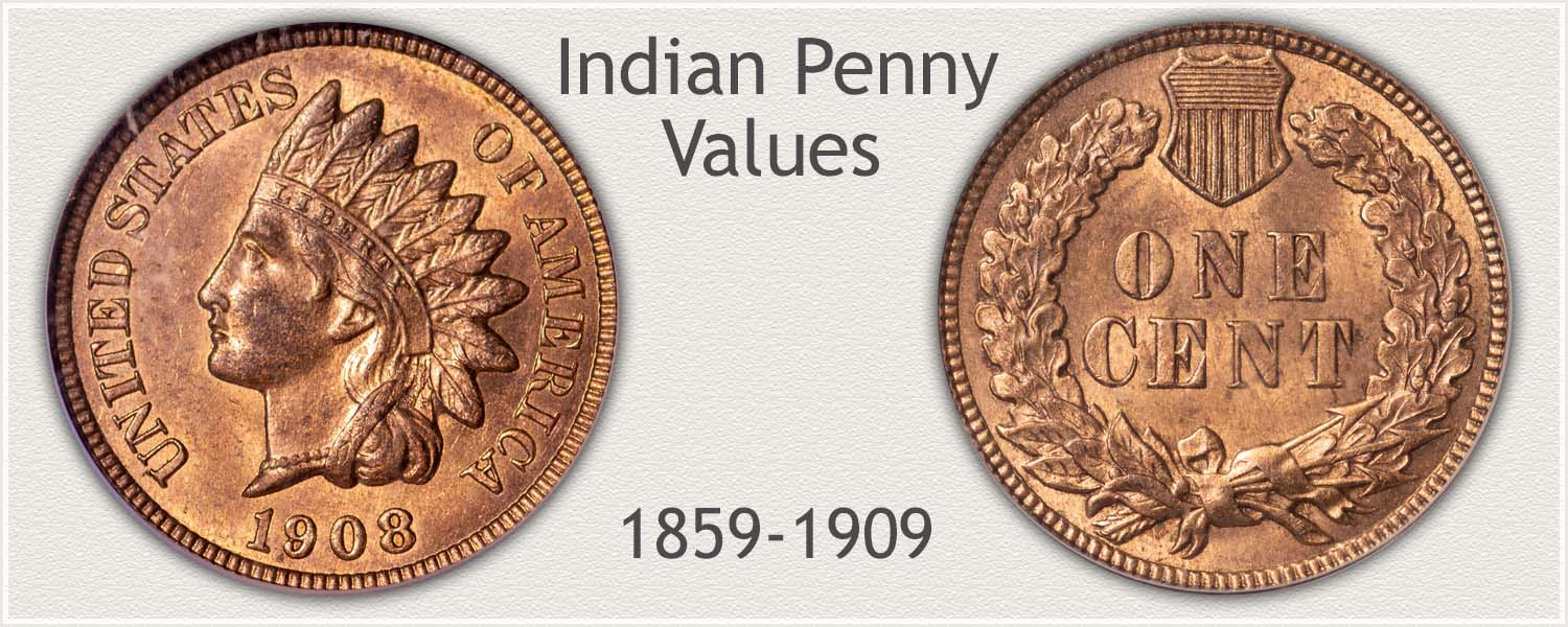 Indian Head Penny | Series Minted: 1859 to 1909