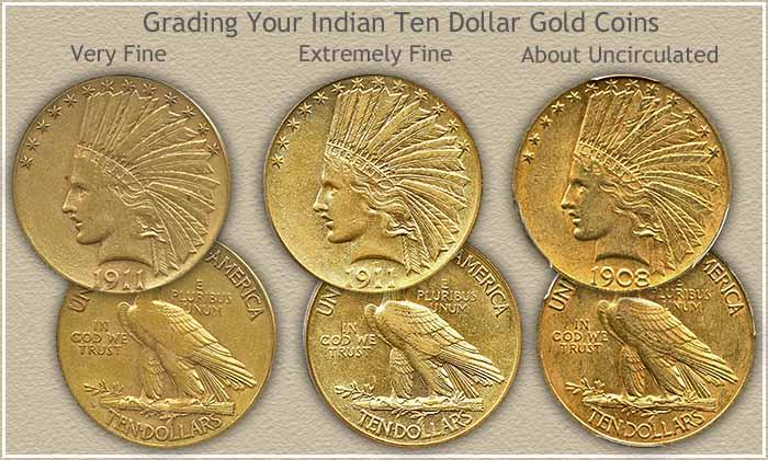 Indian Ten Dollar Gold Coin Grading