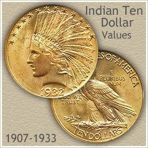 Indian Ten Dollar Gold Coin
