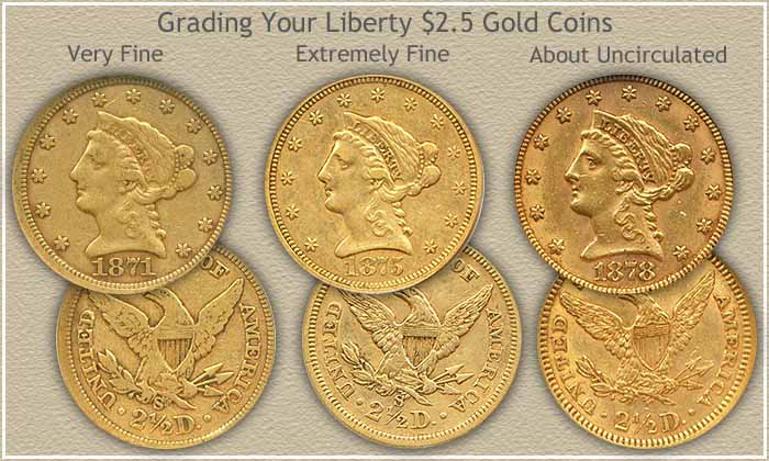 Liberty $2.5 Gold Coin Grading
