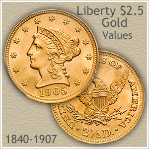 Liberty 2 5 Dollar Gold Coin Values