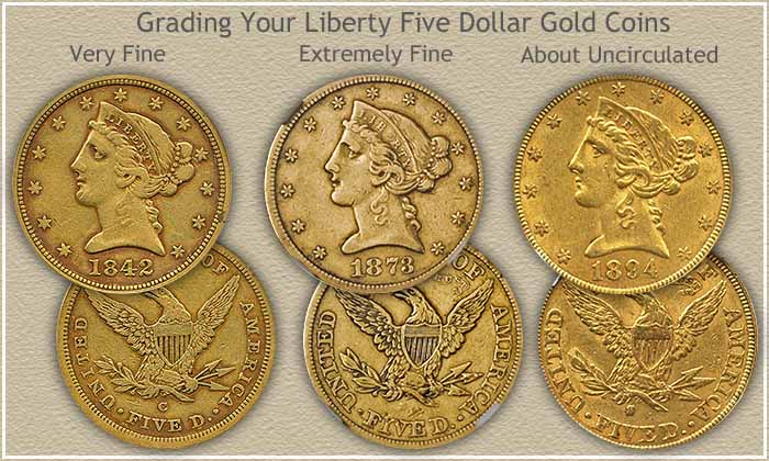 Liberty Five Dollar Gold Coin Grading