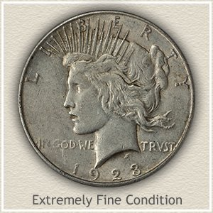 Peace Silver Dollar Extremely Fine Condition