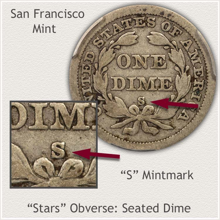 San Francisco Mintmark Location Stars Obverse Seated Dime