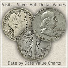 Visit... Silver Half Dollar Values