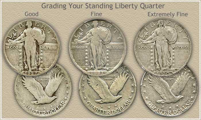 Standing Liberty Quarter Grading