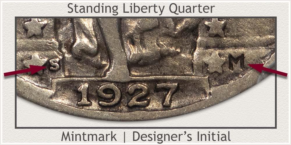 Designer Initial M Location
