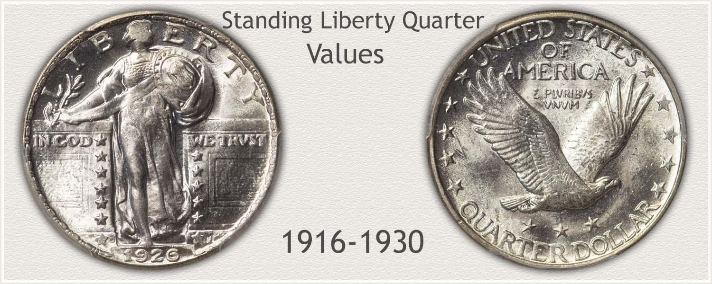 Standing Liberty Quarter Values