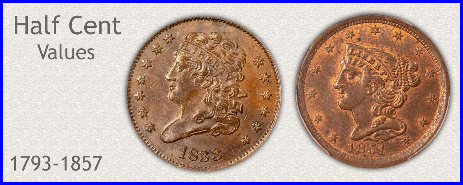 Picture of Half Cents Minted 1793 to 1857