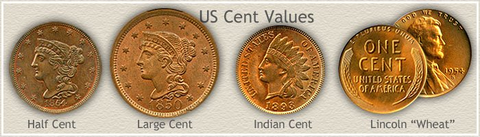 Visit... US Penny Values