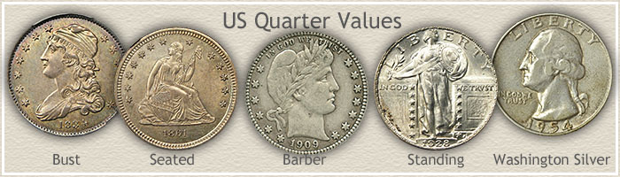 Visit... US Quarter Values