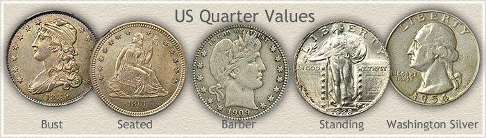 Visit... US Quarter Values