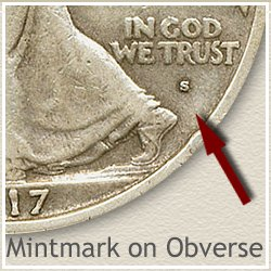Walking Liberty Half Dollar Mintmark Location on Obverse